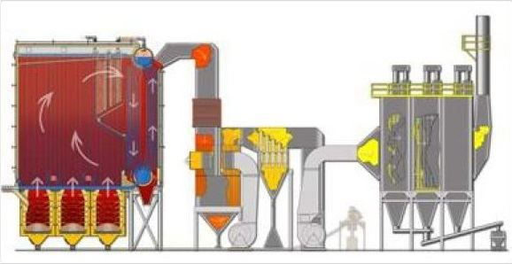 A detailed description of the scope of boiler delivery | Wellons.PRO